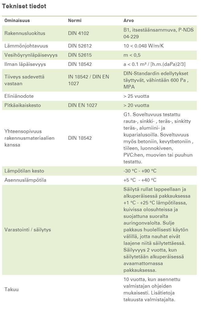 illbruck TP600 10/3-7mm Paisuva nauha