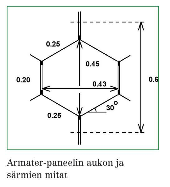Eroosiosuoja ARMATER RC 20-20/10 10x6,1M